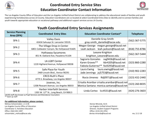 Coordinated Entry Service Sites Education Coordinator Contact Information