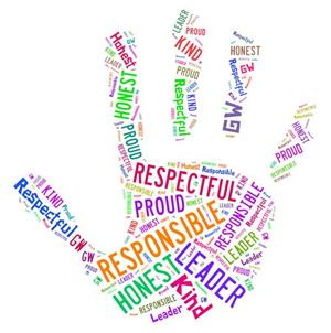 Clipart Handprint with Positive Words