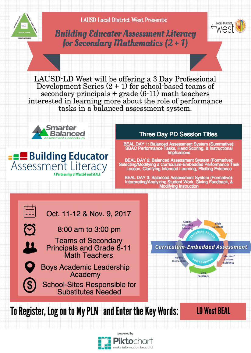 Local District West / Secondary Math