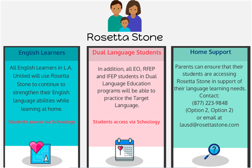 Rosetta Stone for EOs, IFEPs & RFEPs in DLE