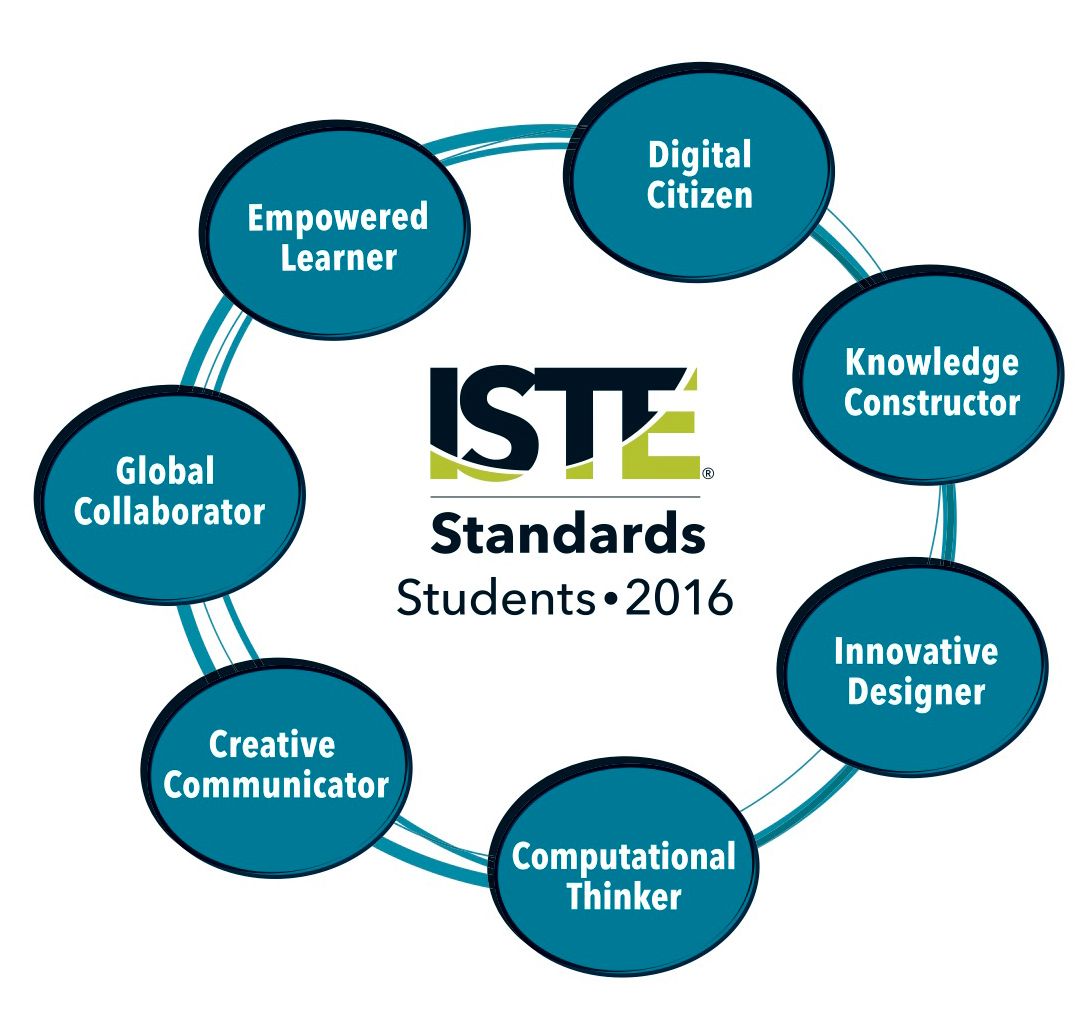 ISTE Student Standards 2016