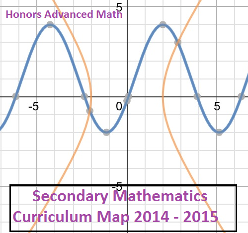 Honors Advanced Math Curriculum Map