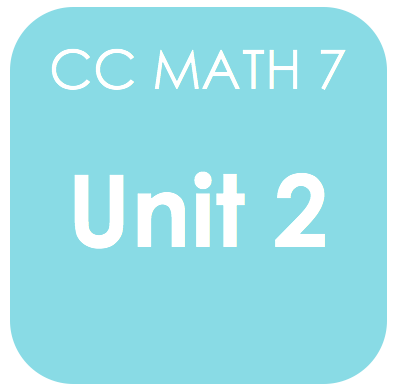 Mathematics curriculum maps math 7 7 unit 1 7 unit 2 ibookread PDF