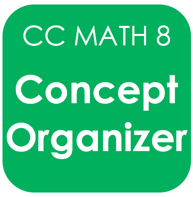 Mathematics / Curriculum Maps - Math 8