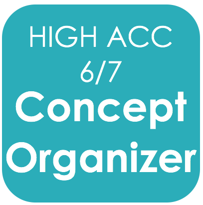 Highly Acc 6/7-Concept Organizer