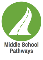 MS Pathways