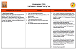 K Formative Assessment Synopsis