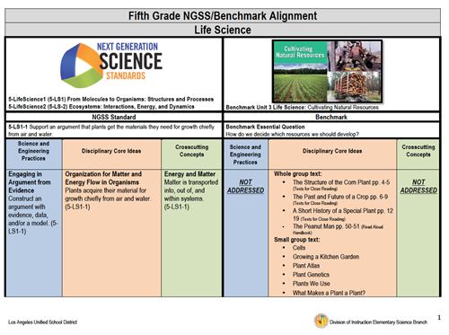 Kindergarten NGSS/Benchmark Connections