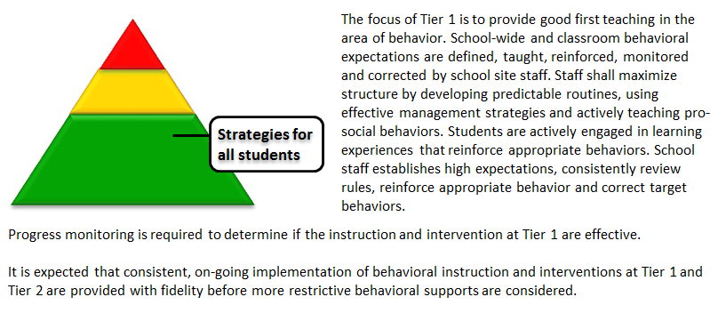 Special Education Instruction Tier 1 Strategies