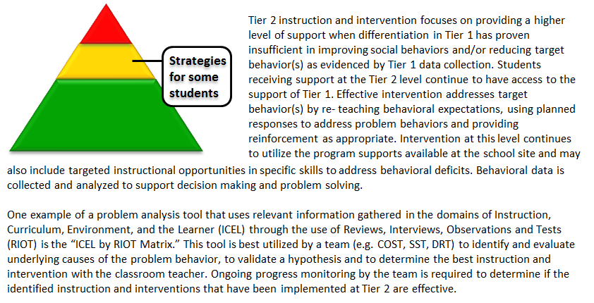 Special Education Instruction Tier 2 Strategies