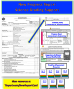 Elementary Science Overview Grading Support