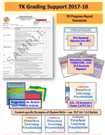 TK Grading Support Resources