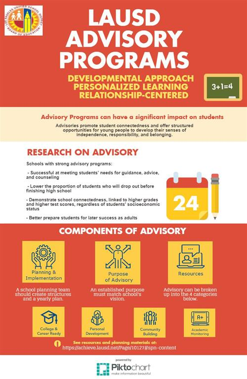LAUSD Advisory Programs Infographic