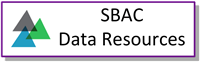 SBAC Data Resources
