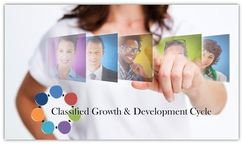 Classified Growth & Development Cycle