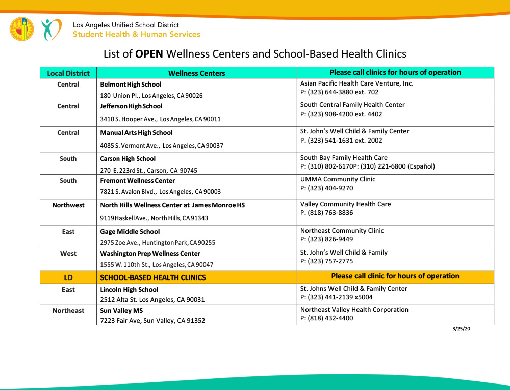 LIST OF OPEN AND Closed Wellness Centers and School-Based Health Clinics