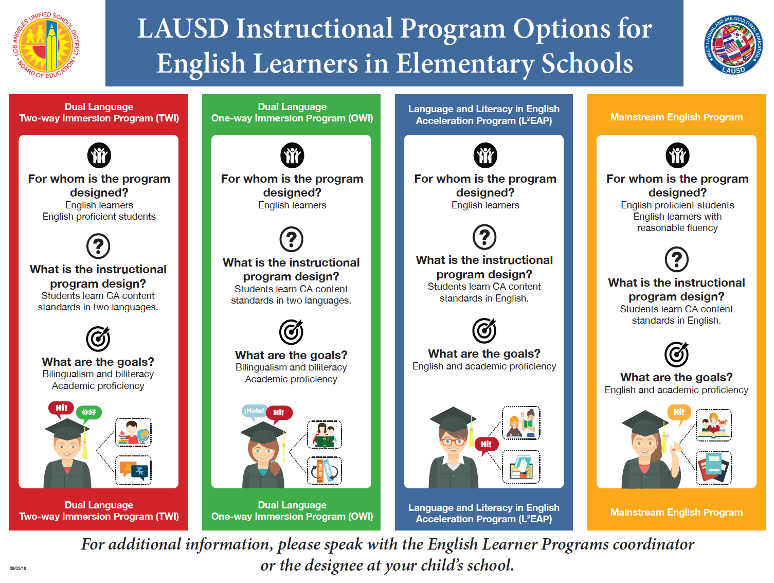 Instructional Options Brochure