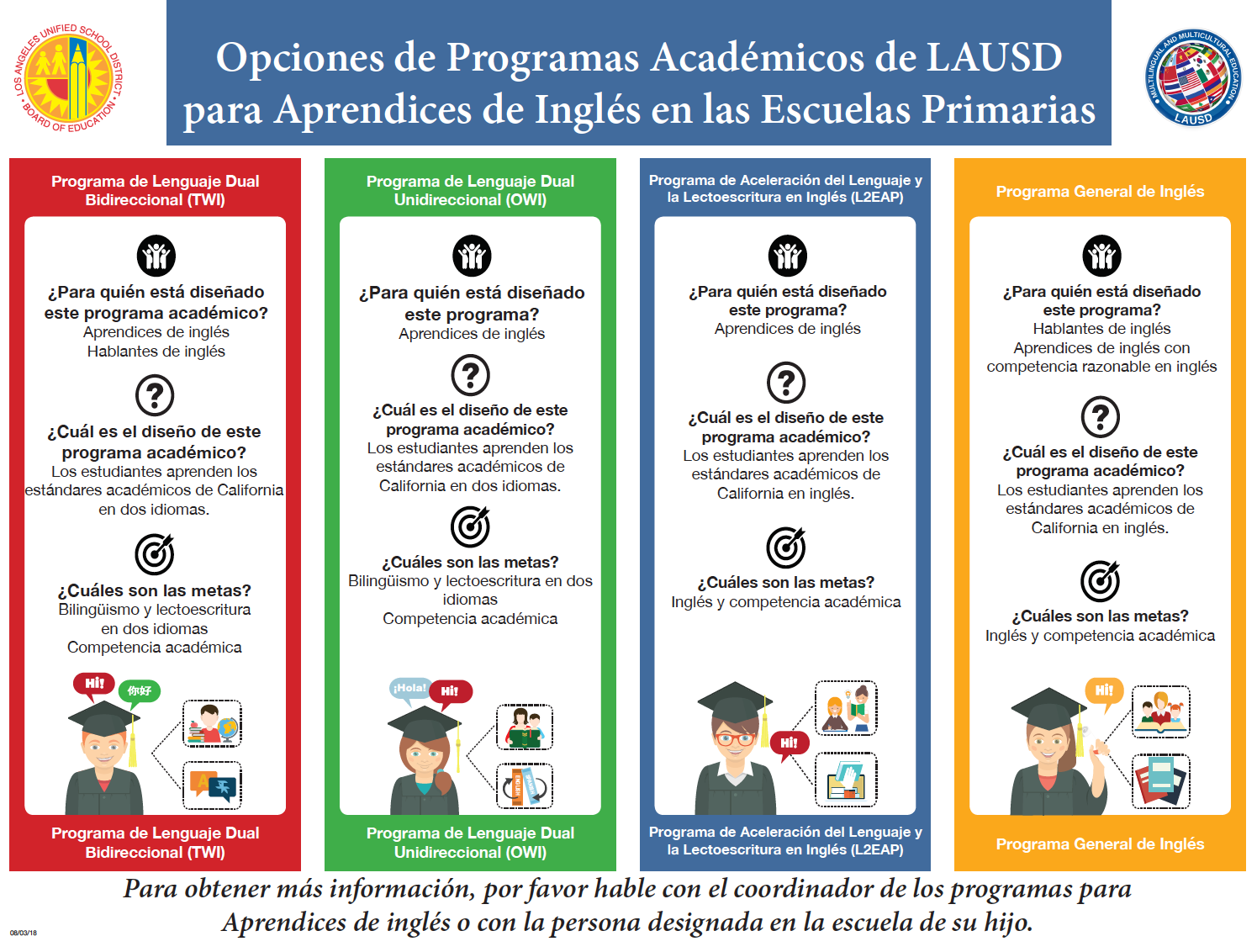 English Learner Programs Instructional Program Options