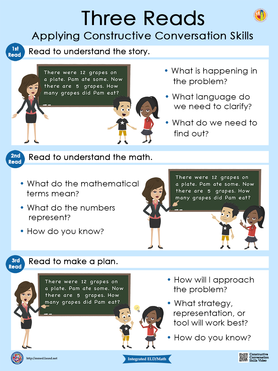 English Learner Instruction    Elementary Integrated Math