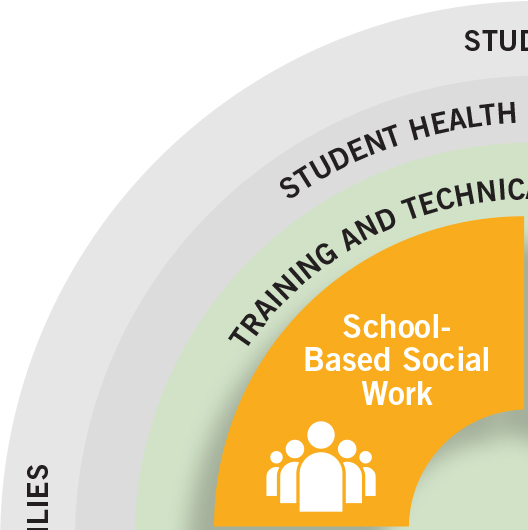 School-Based Social Work
